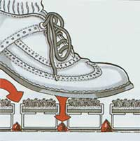 Čistenie rohoží, topánka a rohož