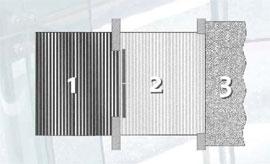 3 zónové čistiace  vstupy EMCO